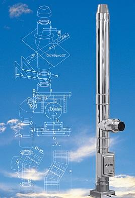 Ventilator-Verschlussklappen